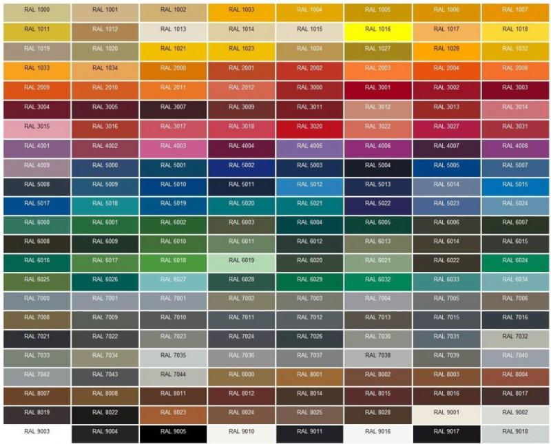 Farba podkładowa alkidowa modyfikowana. Farba posiada dopuszczenie w Kolejnictwie.